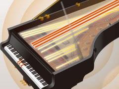 Цифровое пианино YAMAHA Clavinova CVP709GP