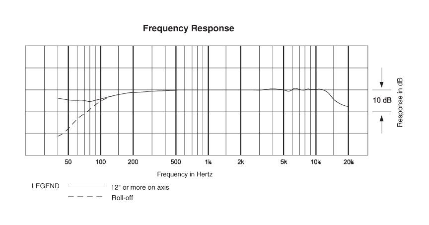 Микрофон петличный Audio-Technica AT831R