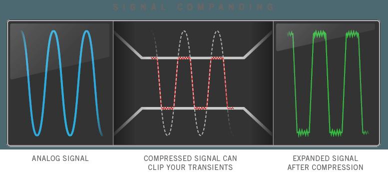 Радиосистема LINE6 XD-V55L