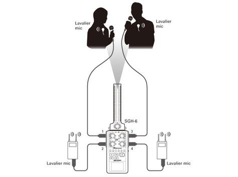 Микрофон пушка для рекордера Zoom H6 Zoom SGH-6 - 109163 за 2938 грн.
