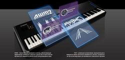 Компания Yamaha анонсировала выпуск новую серию компактных и легких синтезаторов MODX!