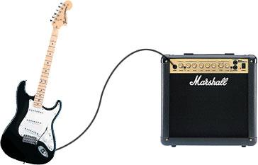 Усилители для гитар