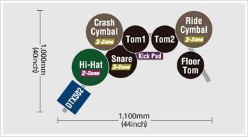 Электронная ударная установка YAMAHA DTX582K