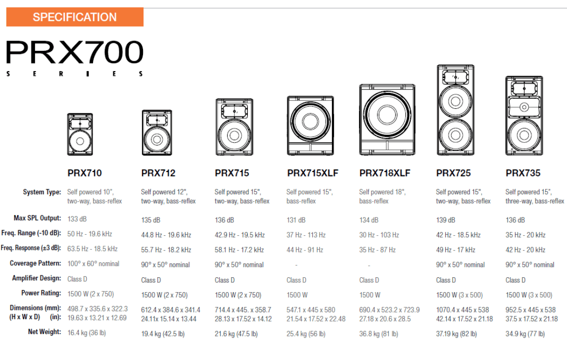JBL PRX715 акустика